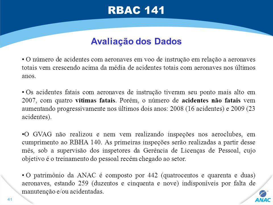 RBAC 141 41 O número de acidentes com aeronaves em voo de instrução em relação a aeronaves totais vem crescendo acima da média de acidentes totais com