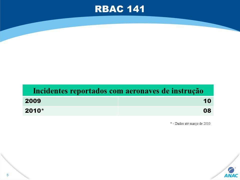 RBAC 141 6