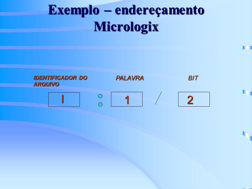 Exemplo – endereçamento Micrologix I 12 IDENTIFICADOR DO ARQUIVO PALAVRABIT