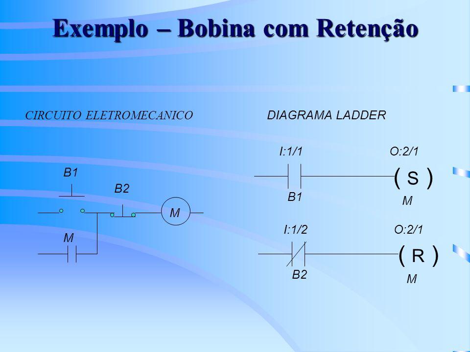 Exemplo – Bobina com Retenção CIRCUITO ELETROMECANICO DIAGRAMA LADDER M B1 B2 M ( S ) I:1/1O:2/1 B1 M ( R ) I:1/2O:2/1 B2 M