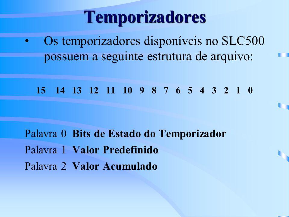 Temporizadores Os temporizadores disponíveis no SLC500 possuem a seguinte estrutura de arquivo: 1514 13 12 11 10 9 8 7 6 5 4 3 2 1 0 Palavra 0 Bits de
