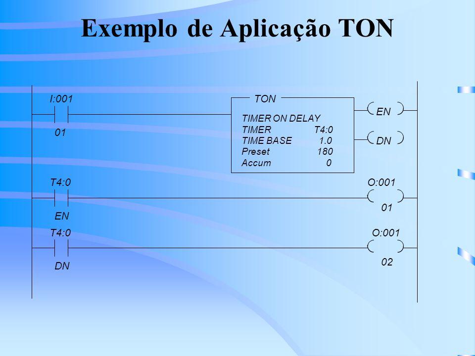 Exemplo de Aplicação TON TON EN DN TIMER ON DELAY TIMER T4:0 TIME BASE 1.0 Preset 180 Accum 0 I:001 01 T4:0O:001 01 T4:0 DN O:001 EN 02