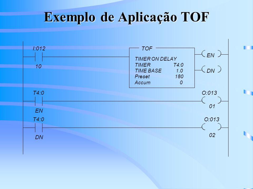 Exemplo de Aplicação TOF TOF EN DN TIMER ON DELAY TIMER T4:0 TIME BASE 1.0 Preset 180 Accum 0 I:012 10 T4:0O:013 01 T4:0 DN O:013 EN 02