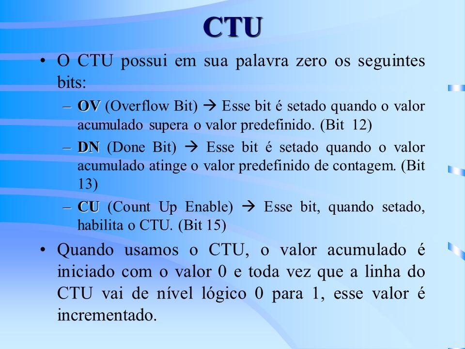 CTU O CTU possui em sua palavra zero os seguintes bits: –OV –OV (Overflow Bit) Esse bit é setado quando o valor acumulado supera o valor predefinido.