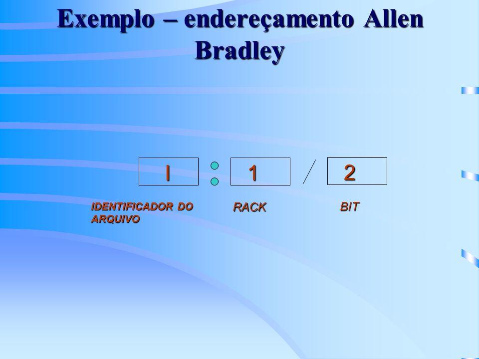 CLP Allen Bradley – Micrologix A memória do usuário consiste de 4 unidades: –Seções de arquivos –Arquivos –Palavras –Bits O Micrologix possui 2 seções de arquivos: –Programas –Dados