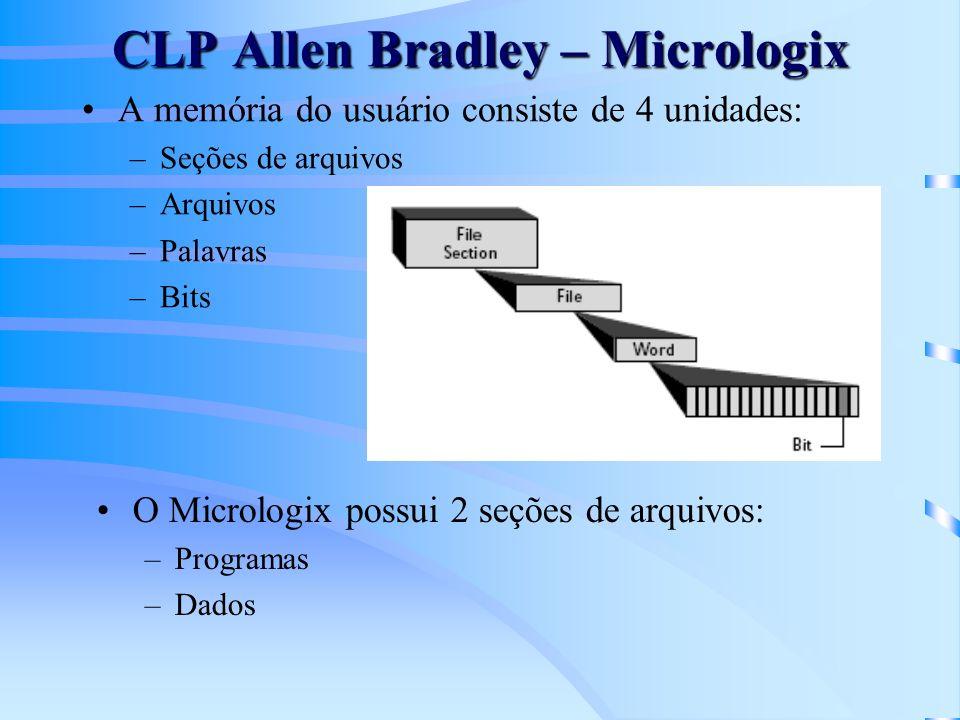 CLP Allen Bradley – Micrologix A memória do usuário consiste de 4 unidades: –Seções de arquivos –Arquivos –Palavras –Bits O Micrologix possui 2 seções