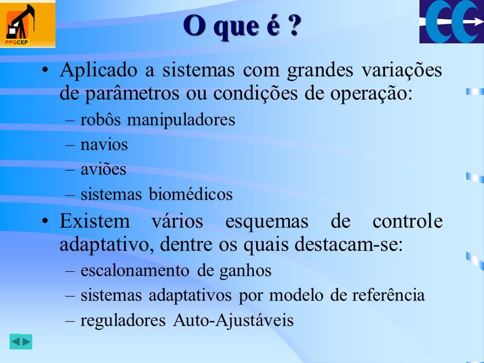 Exemplo Controle MRAC de um sistema de 1 ª ordem Modelo de referência: Um seguimento de modelo pode ser atingido com o seguinte controlador: Com parâmetros s 0 e t 0