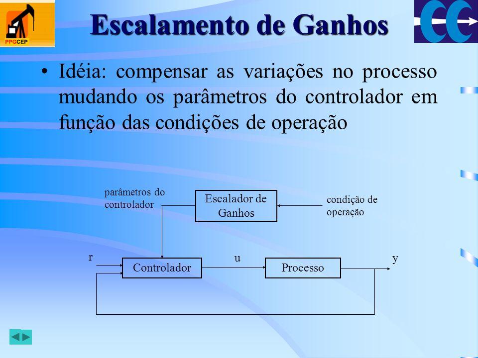 Escalamento de Ganhos A desvantagem é que o controlador por escalamento faz uma compensação em malha aberta A principal vantagem é a mudança rápida dos parâmetros do controlador, pois não há necessidade de estimação dos mesmos