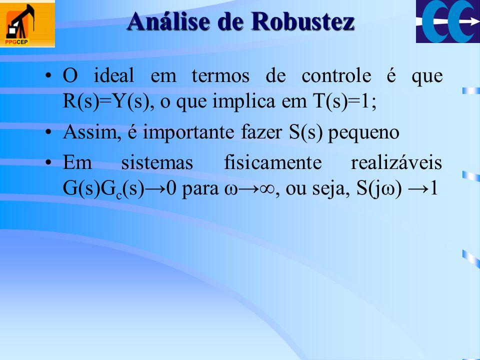 Análise de Robustez O ideal em termos de controle é que R(s)=Y(s), o que implica em T(s)=1; Assim, é importante fazer S(s) pequeno Em sistemas fisicam