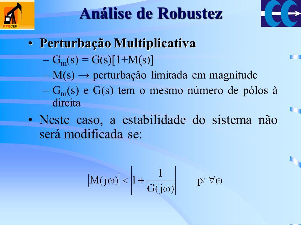 Análise de Robustez Perturbação MultiplicativaPerturbação Multiplicativa –G m (s) = G(s)[1+M(s)] –M(s) perturbação limitada em magnitude –G m (s) e G(