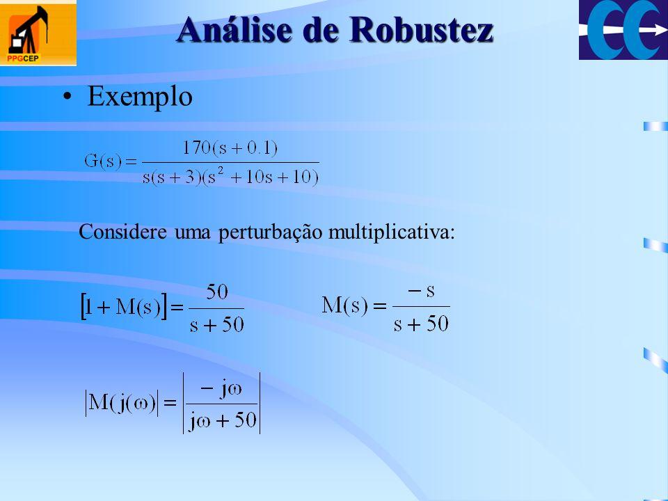 Análise de Robustez Exemplo Considere uma perturbação multiplicativa: