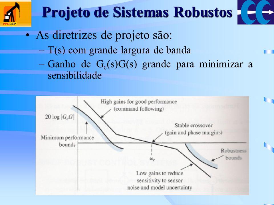 Projeto de Sistemas Robustos As diretrizes de projeto são: –T(s) com grande largura de banda –Ganho de G c (s)G(s) grande para minimizar a sensibilida