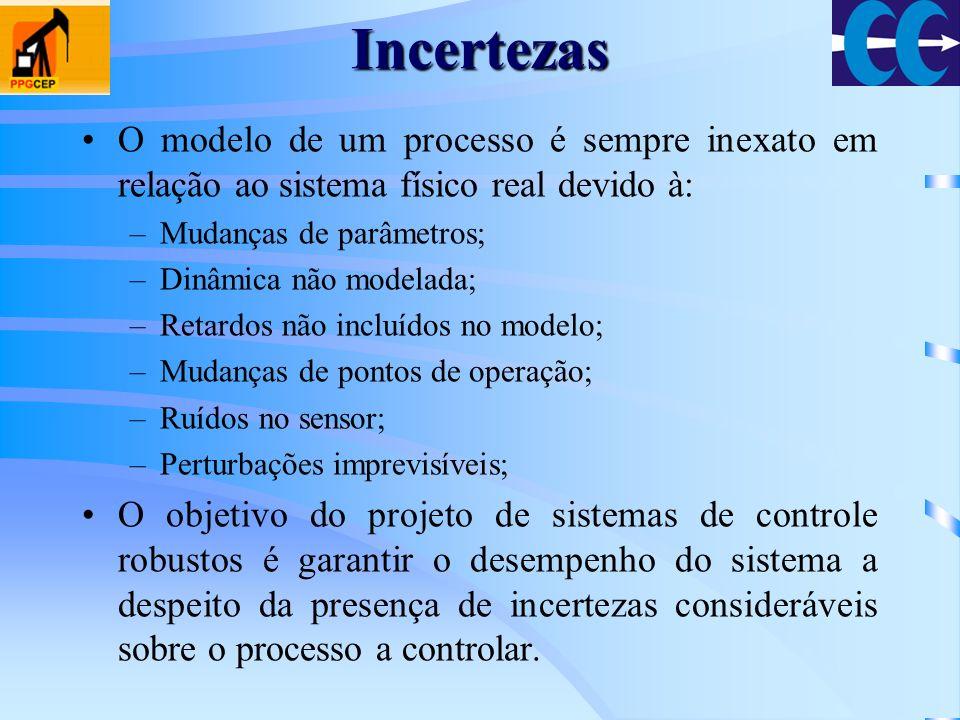 Incertezas O modelo de um processo é sempre inexato em relação ao sistema físico real devido à: –Mudanças de parâmetros; –Dinâmica não modelada; –Reta