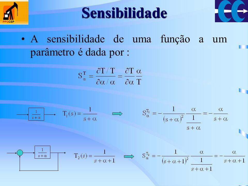 Projeto de Sistemas Robustos As diretrizes de projeto são: –T(s) com grande largura de banda –Ganho de G c (s)G(s) grande para minimizar a sensibilidade