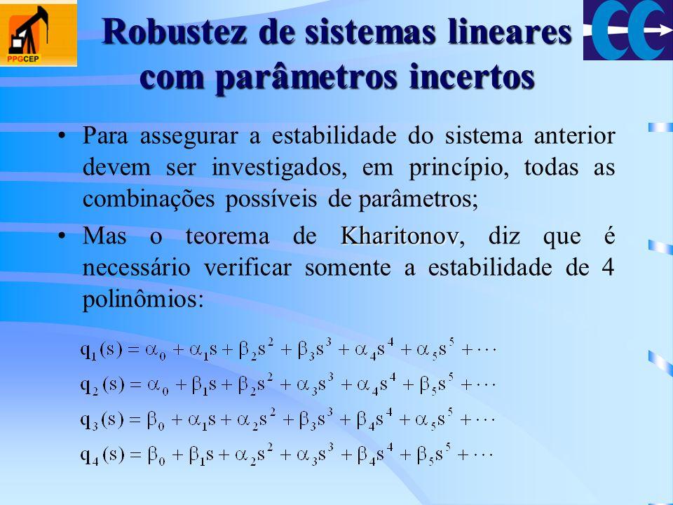 Robustez de sistemas lineares com parâmetros incertos Para assegurar a estabilidade do sistema anterior devem ser investigados, em princípio, todas as