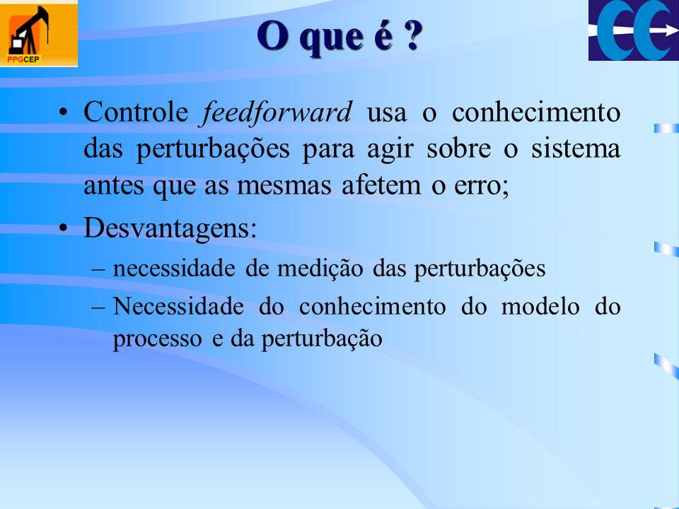 O que é ? Controle feedforward usa o conhecimento das perturbações para agir sobre o sistema antes que as mesmas afetem o erro; Desvantagens: –necessi