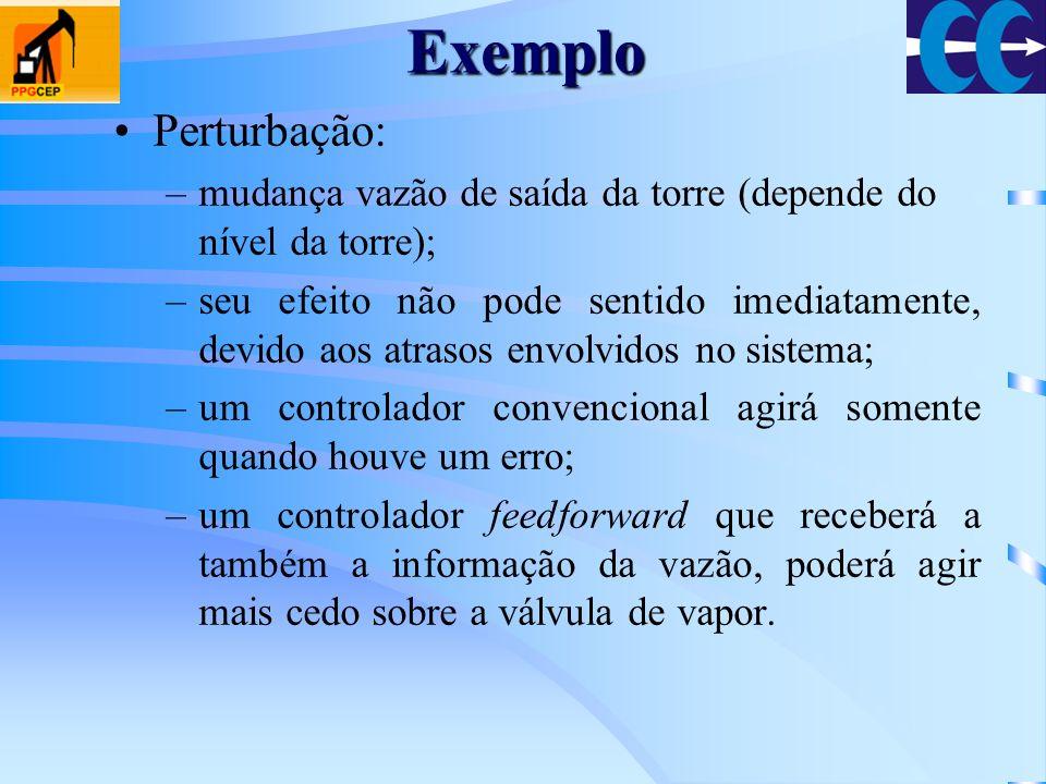 Exemplo Perturbação: –mudança vazão de saída da torre (depende do nível da torre); –seu efeito não pode sentido imediatamente, devido aos atrasos envo