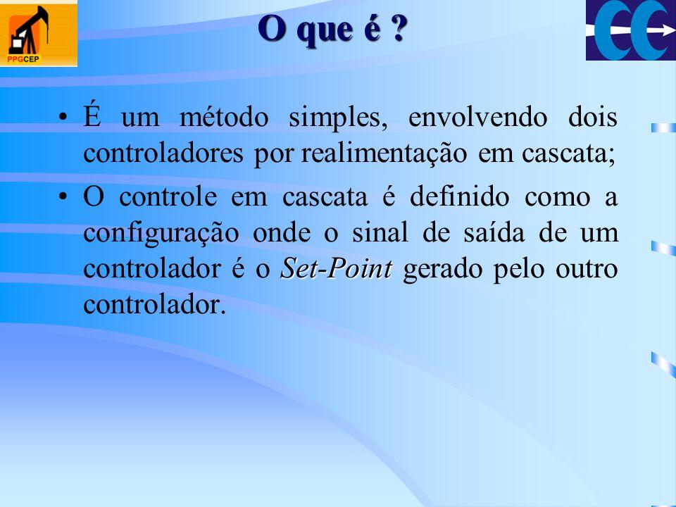 O que é ? É um método simples, envolvendo dois controladores por realimentação em cascata; Set-PointO controle em cascata é definido como a configuraç