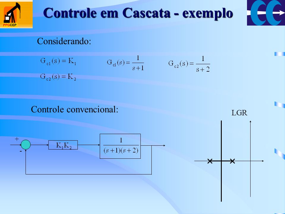 Controle em Cascata - exemplo Considerando: Controle convencional: - + LGR