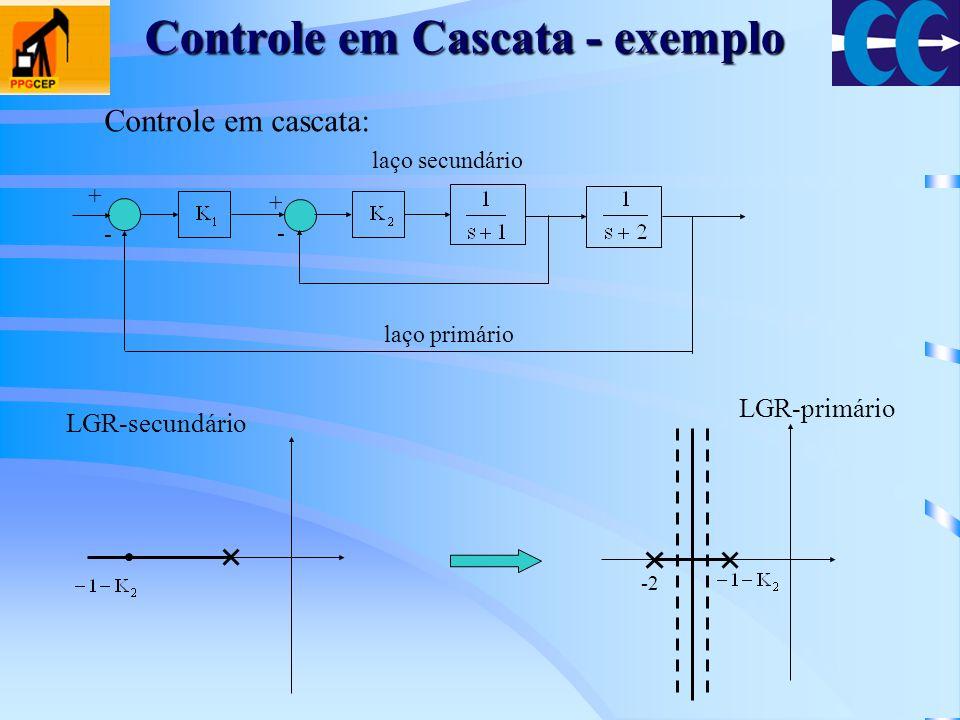Controle em Cascata - exemplo Controle em cascata: - + + - laço secundário laço primário LGR-primário -2 LGR-secundário