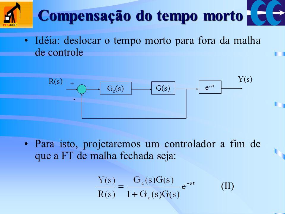 Compensação do tempo morto Idéia: deslocar o tempo morto para fora da malha de controle (II) G c (s) G(s) + - R(s) e -sτ Y(s) Para isto, projetaremos