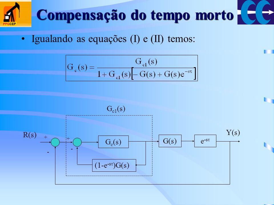 Compensação do tempo morto G c (s) G(s) + - R(s) e -sτ Y(s) (1-e -sτ )G(s) + - G c1 (s) Igualando as equações (I) e (II) temos: