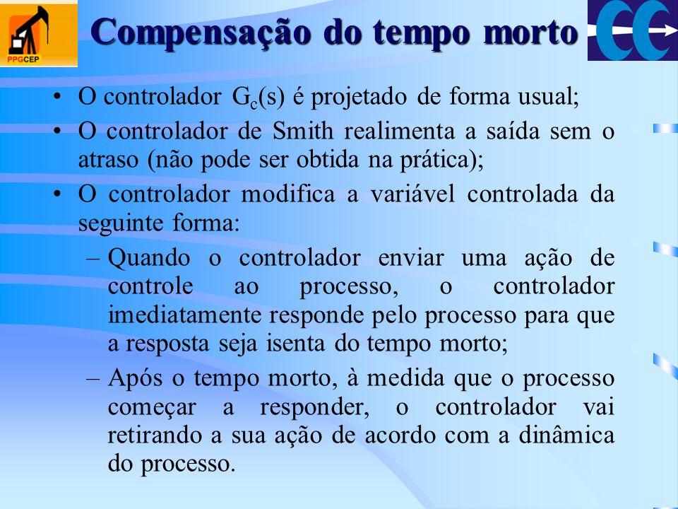 Compensação do tempo morto O controlador G c (s) é projetado de forma usual; O controlador de Smith realimenta a saída sem o atraso (não pode ser obti