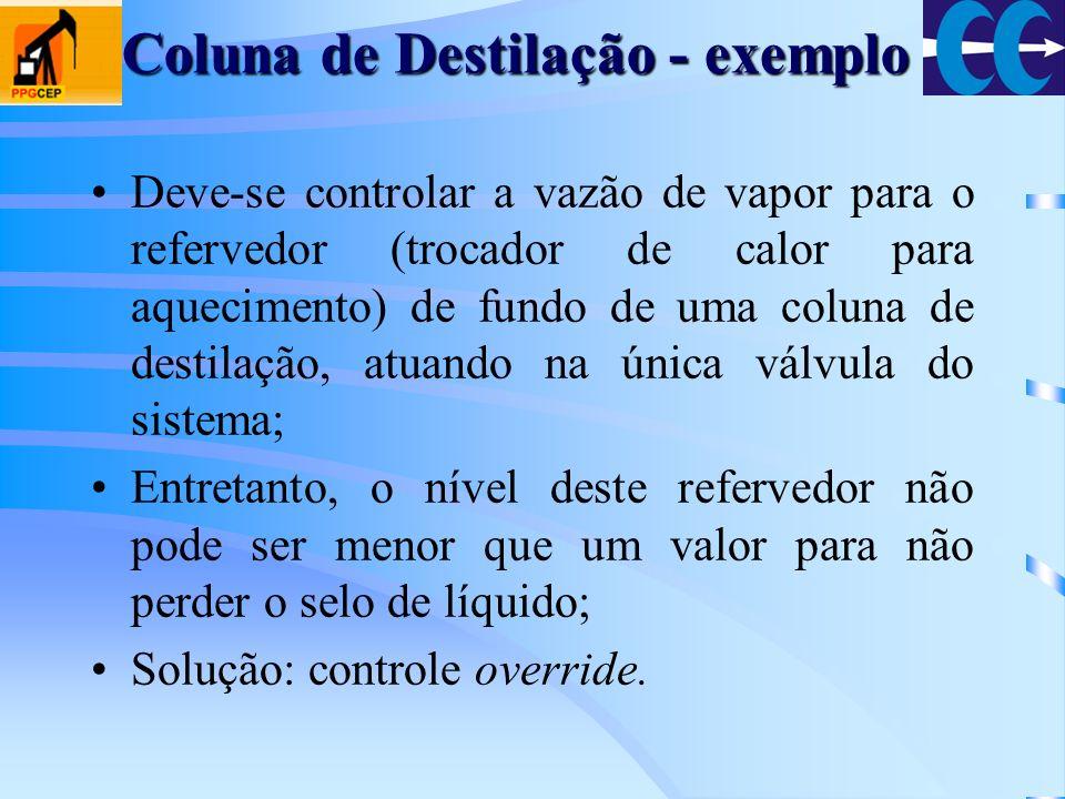 Deve-se controlar a vazão de vapor para o refervedor (trocador de calor para aquecimento) de fundo de uma coluna de destilação, atuando na única válvu