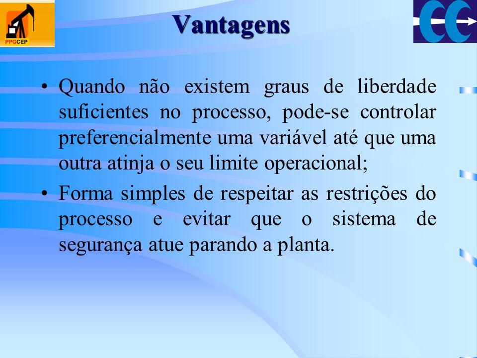 Vantagens Quando não existem graus de liberdade suficientes no processo, pode-se controlar preferencialmente uma variável até que uma outra atinja o s