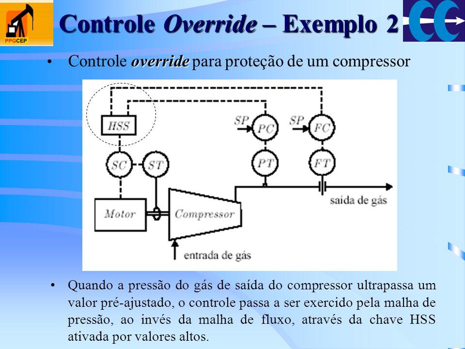 Controle Override – Exemplo 2 Quando a pressão do gás de saída do compressor ultrapassa um valor pré-ajustado, o controle passa a ser exercido pela ma