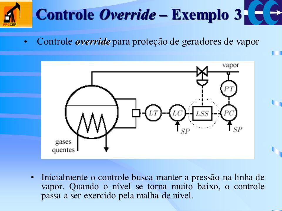 Controle Override – Exemplo 3 Inicialmente o controle busca manter a pressão na linha de vapor. Quando o nível se torna muito baixo, o controle passa