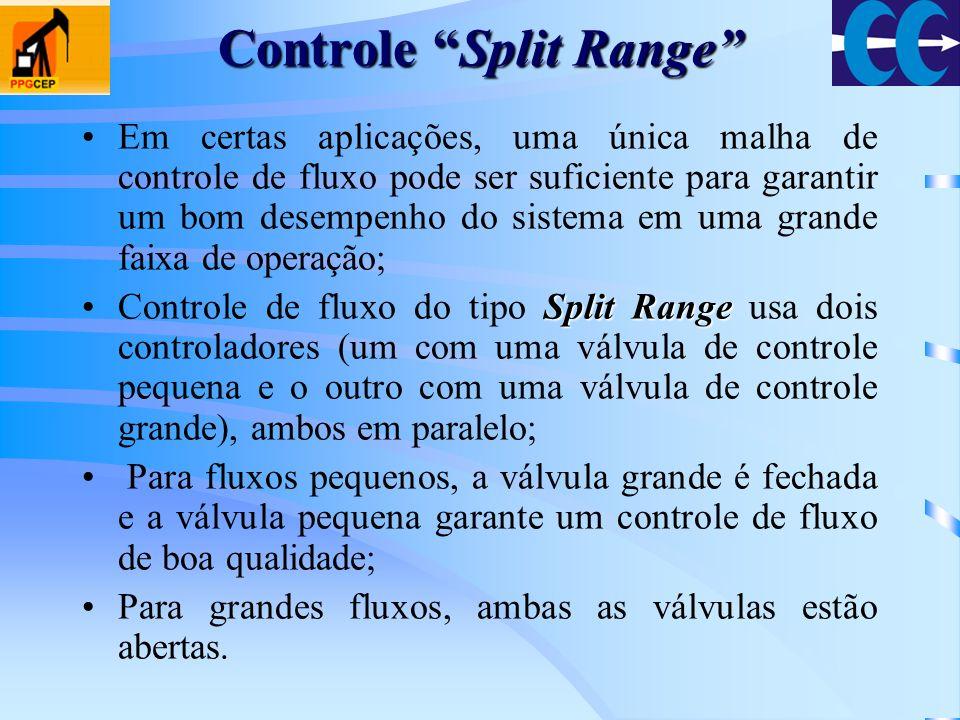 Controle Split Range Em certas aplicações, uma única malha de controle de fluxo pode ser suficiente para garantir um bom desempenho do sistema em uma