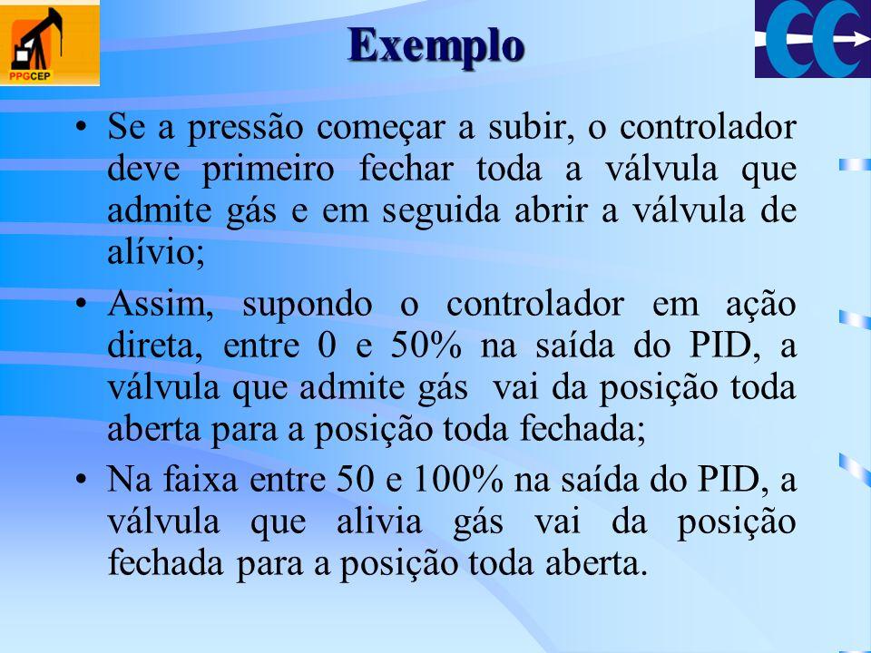 Exemplo Se a pressão começar a subir, o controlador deve primeiro fechar toda a válvula que admite gás e em seguida abrir a válvula de alívio; Assim,