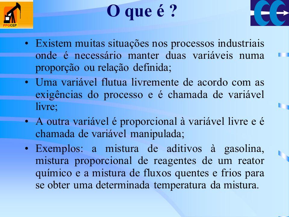 O que é ? Existem muitas situações nos processos industriais onde é necessário manter duas variáveis numa proporção ou relação definida; Uma variável