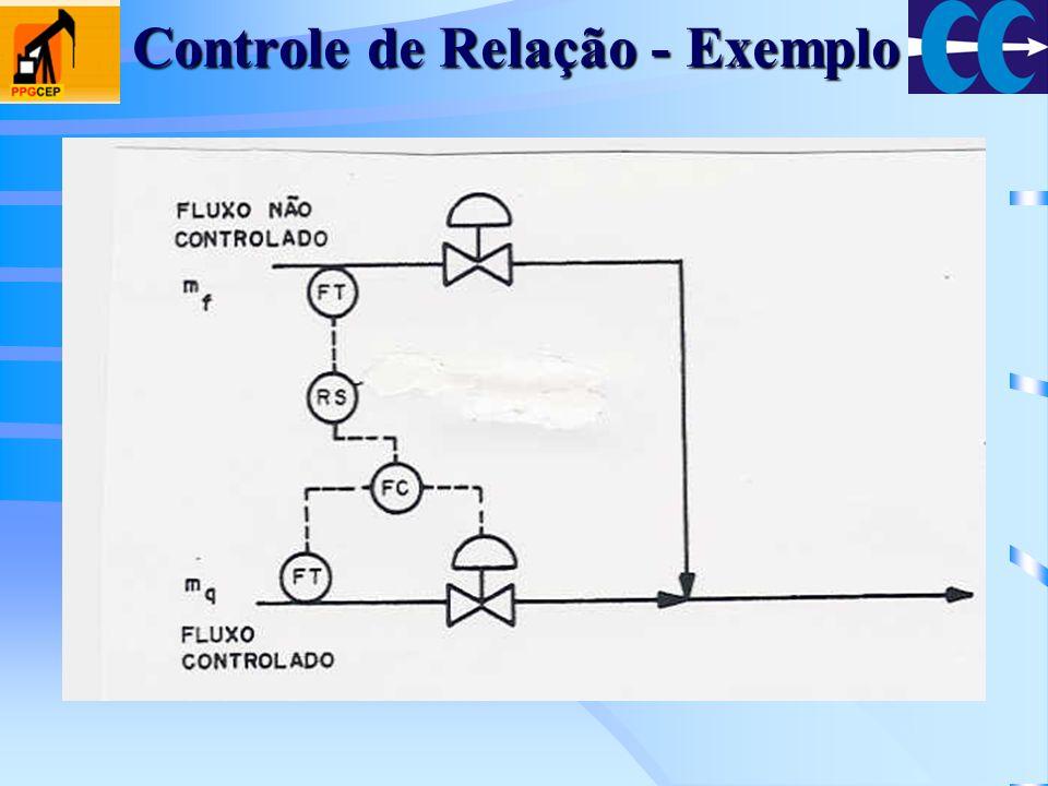 Controle de Relação - Exemplo