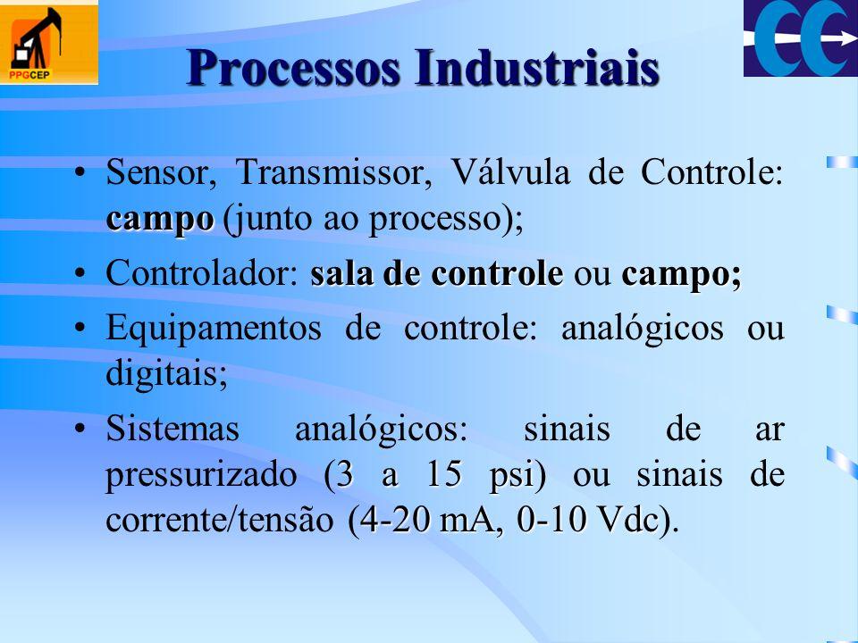 Processos Industriais campoSensor, Transmissor, Válvula de Controle: campo (junto ao processo); sala de controlecampo;Controlador: sala de controle ou