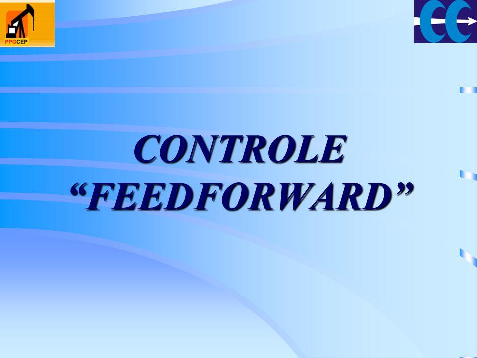 Controle Override – Exemplo 3 Inicialmente o controle busca manter a pressão na linha de vapor.