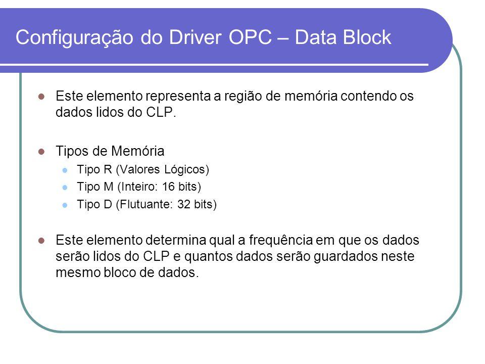 Configuração do Driver OPC – Data Block Este elemento representa a região de memória contendo os dados lidos do CLP.