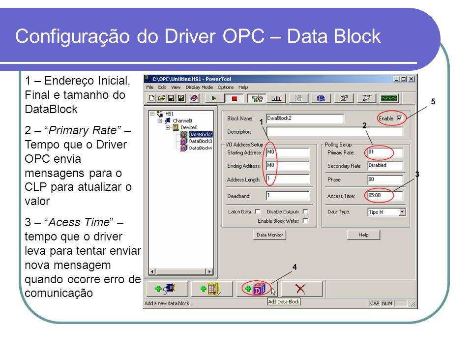 Configuração do Driver OPC – Data Block 1 – Endereço Inicial, Final e tamanho do DataBlock 2 – Primary Rate – Tempo que o Driver OPC envia mensagens para o CLP para atualizar o valor 3 – Acess Time – tempo que o driver leva para tentar enviar nova mensagem quando ocorre erro de comunicação