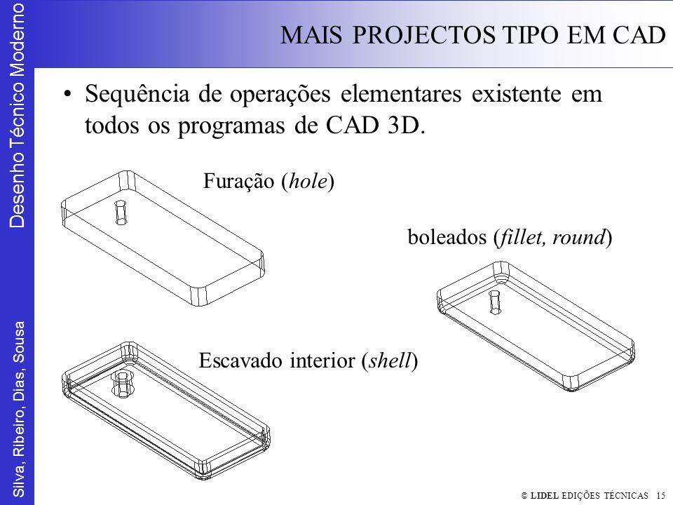 Silva, Ribeiro, Dias, Sousa Desenho Técnico Moderno MAIS PROJECTOS TIPO EM CAD © LIDEL EDIÇÕES TÉCNICAS 15 Sequência de operações elementares existente em todos os programas de CAD 3D.