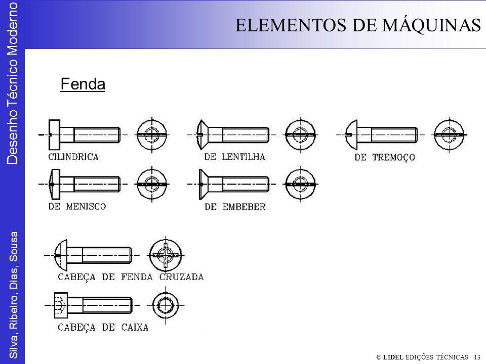 Silva, Ribeiro, Dias, Sousa Desenho Técnico Moderno ELEMENTOS DE MÁQUINAS © LIDEL EDIÇÕES TÉCNICAS 13 Fenda