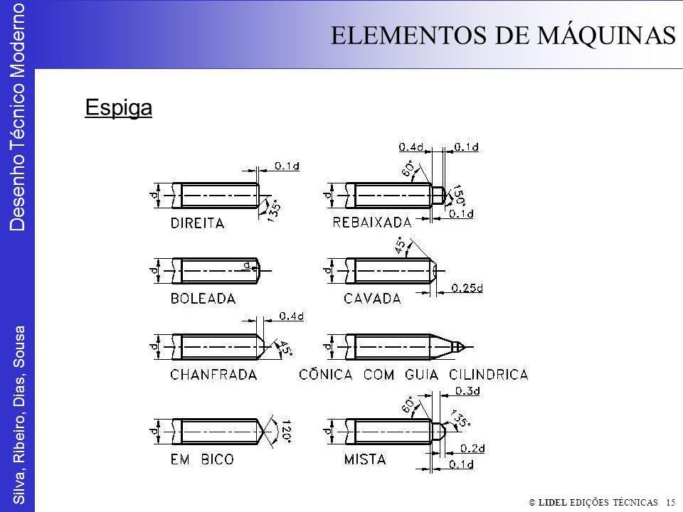 Silva, Ribeiro, Dias, Sousa Desenho Técnico Moderno ELEMENTOS DE MÁQUINAS © LIDEL EDIÇÕES TÉCNICAS 15 Espiga
