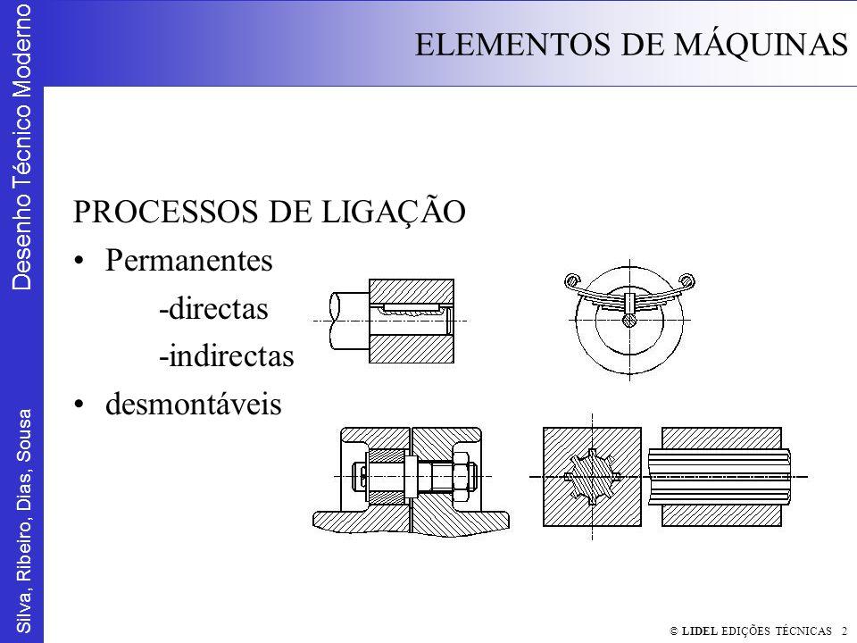 Silva, Ribeiro, Dias, Sousa Desenho Técnico Moderno ELEMENTOS DE MÁQUINAS © LIDEL EDIÇÕES TÉCNICAS 2 PROCESSOS DE LIGAÇÃO Permanentes -directas -indir