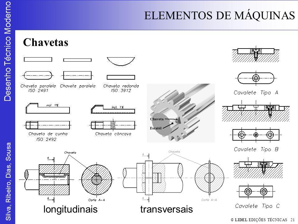 Silva, Ribeiro, Dias, Sousa Desenho Técnico Moderno ELEMENTOS DE MÁQUINAS © LIDEL EDIÇÕES TÉCNICAS 21 Chavetas longitudinaistransversais