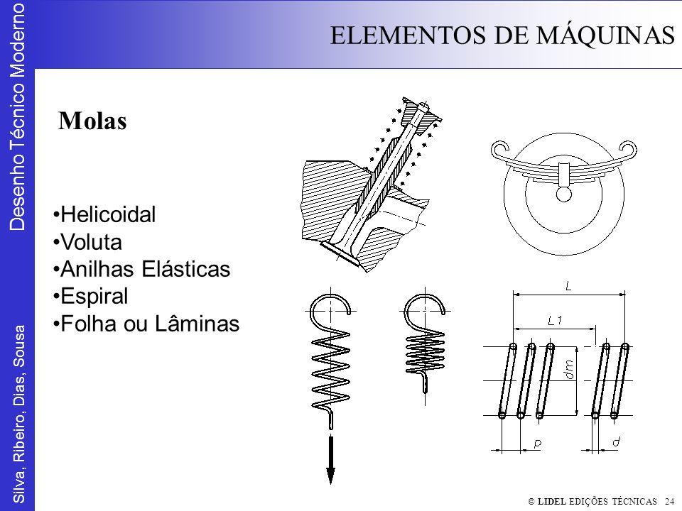 Silva, Ribeiro, Dias, Sousa Desenho Técnico Moderno ELEMENTOS DE MÁQUINAS © LIDEL EDIÇÕES TÉCNICAS 24 Molas Helicoidal Voluta Anilhas Elásticas Espira
