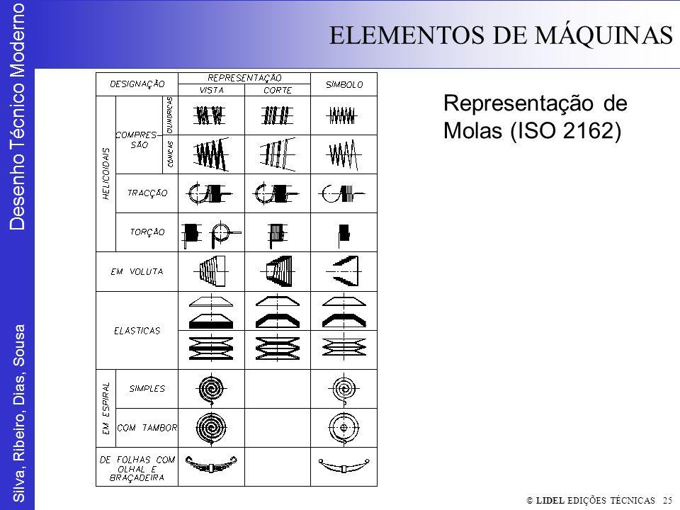 Silva, Ribeiro, Dias, Sousa Desenho Técnico Moderno ELEMENTOS DE MÁQUINAS © LIDEL EDIÇÕES TÉCNICAS 25 Representação de Molas (ISO 2162)