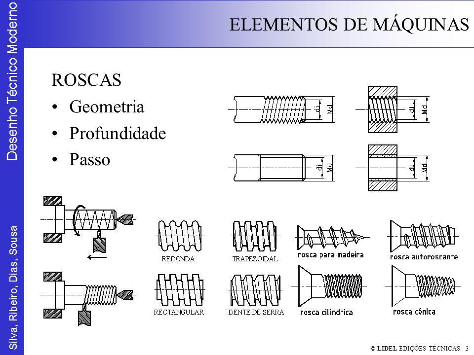 Silva, Ribeiro, Dias, Sousa Desenho Técnico Moderno ELEMENTOS DE MÁQUINAS © LIDEL EDIÇÕES TÉCNICAS 4 Rosca simples Rosca múltipla Perfil triangular -Flanco -Crista -Cava