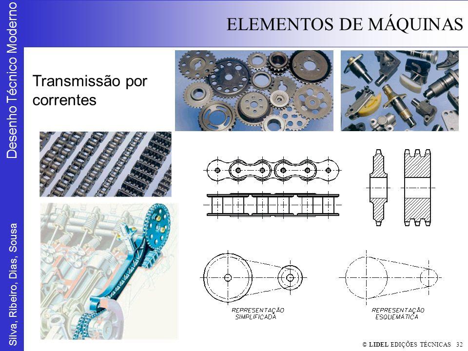 Silva, Ribeiro, Dias, Sousa Desenho Técnico Moderno ELEMENTOS DE MÁQUINAS © LIDEL EDIÇÕES TÉCNICAS 32 Transmissão por correntes