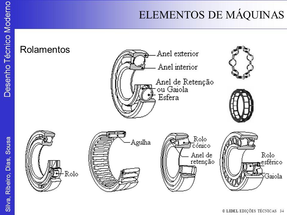 Silva, Ribeiro, Dias, Sousa Desenho Técnico Moderno ELEMENTOS DE MÁQUINAS © LIDEL EDIÇÕES TÉCNICAS 34 Rolamentos