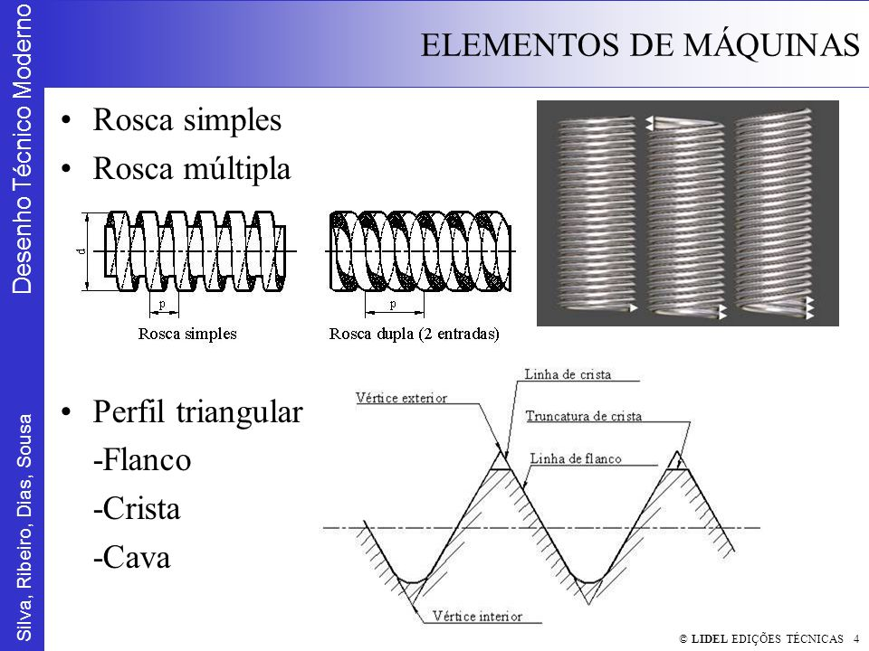 Silva, Ribeiro, Dias, Sousa Desenho Técnico Moderno ELEMENTOS DE MÁQUINAS © LIDEL EDIÇÕES TÉCNICAS 4 Rosca simples Rosca múltipla Perfil triangular -F
